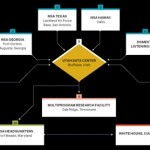 Utah Data Center : NSA baut Rechenzentrum für Vorratsdatenspeicherung und Onlineüberwachung