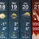 Wetter am 21.12.2012 – Weltuntergang?! Wettervorhersage